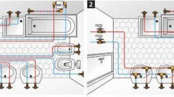 Mappatura impianto idraulico